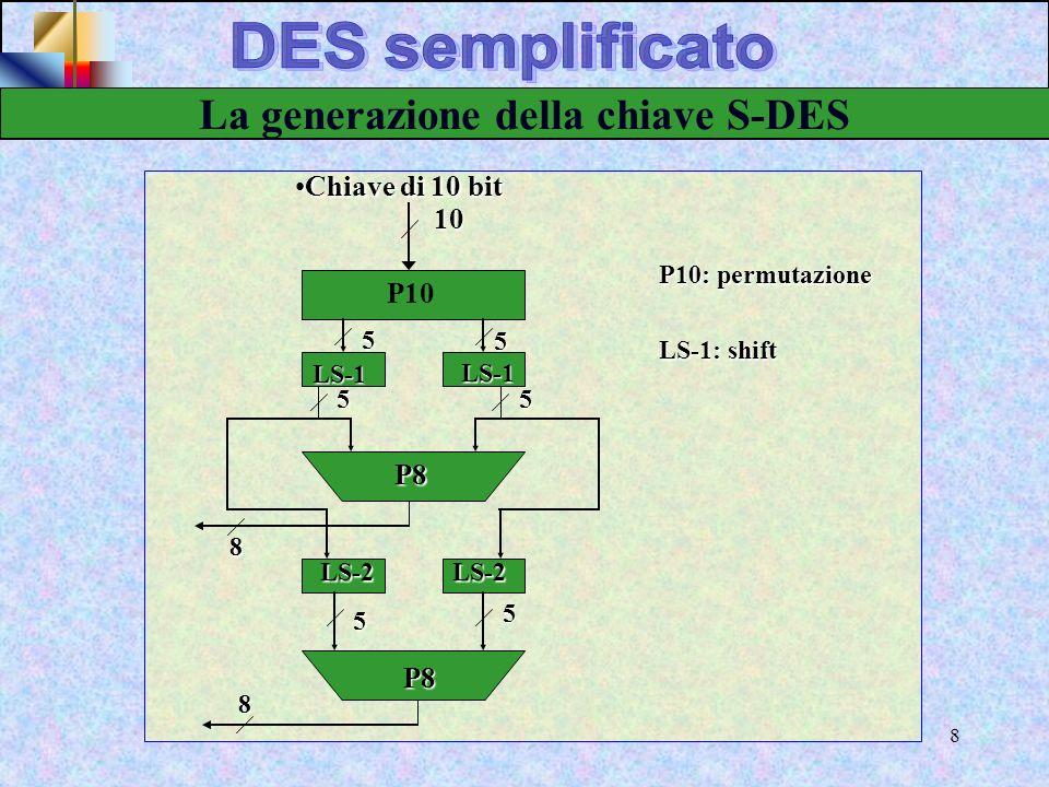 7 La generazione della chiave S-DES Esempio: A.A.