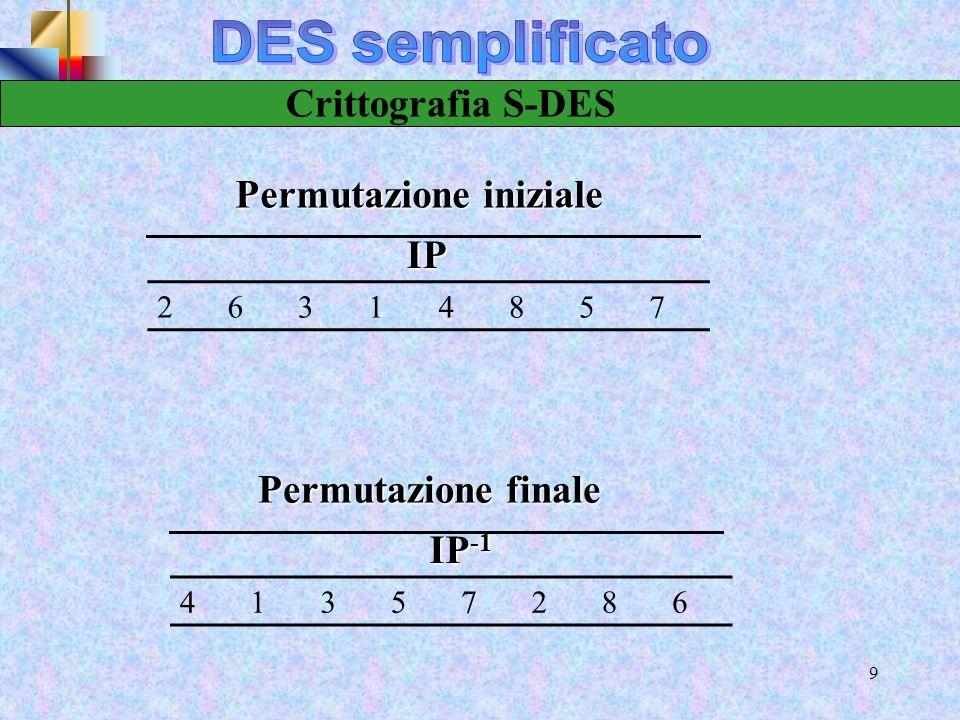 7 La generazione della chiave S-DES Esempio: A. A. Permutazione: (1010000010) (1000001100). B. B.Shift circolare sinistro (LS-1) separatamente sui pri