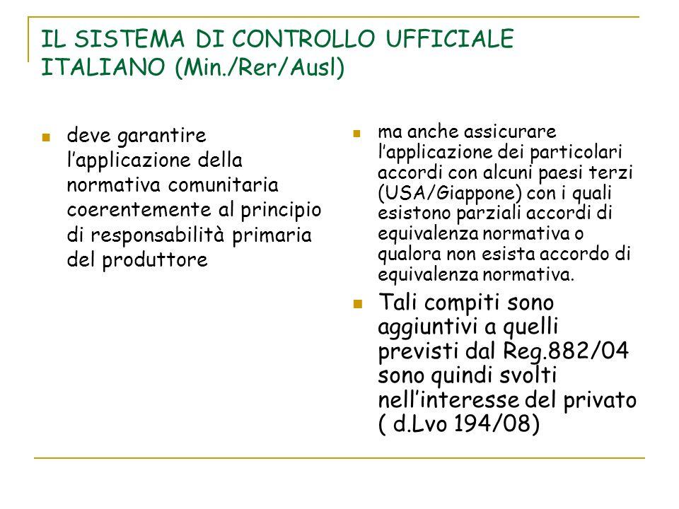 IL SISTEMA DI CONTROLLO UFFICIALE ITALIANO (Min./Rer/Ausl) deve garantire lapplicazione della normativa comunitaria coerentemente al principio di resp