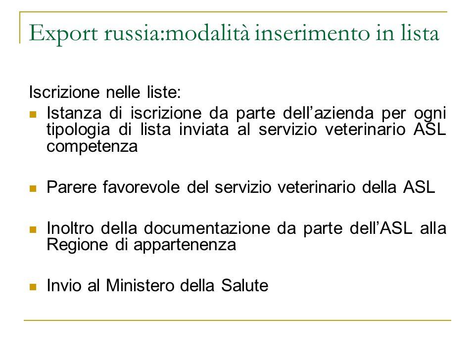 Export russia:modalità inserimento in lista Iscrizione nelle liste: Istanza di iscrizione da parte dellazienda per ogni tipologia di lista inviata al