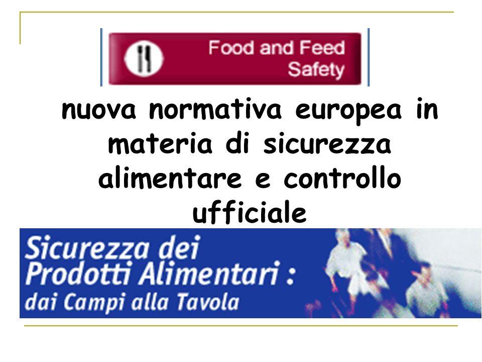 Pacchetto igiene (in vigore da gennaio 2006) 6 OSA AUTORITÀ COMPETENTE Regolamento 852/2004 Regolamento 882/2004 Regolamento 882/2004 Regolamento 854/2004 Regolamento 854/2004 Controlli ufficialiObblighi Generale Principi generali di sicurezza alimentare Regolamento 178/2002 Regolamento 2075 Regolamento 2073 Regolamento 853/2004 Specifico