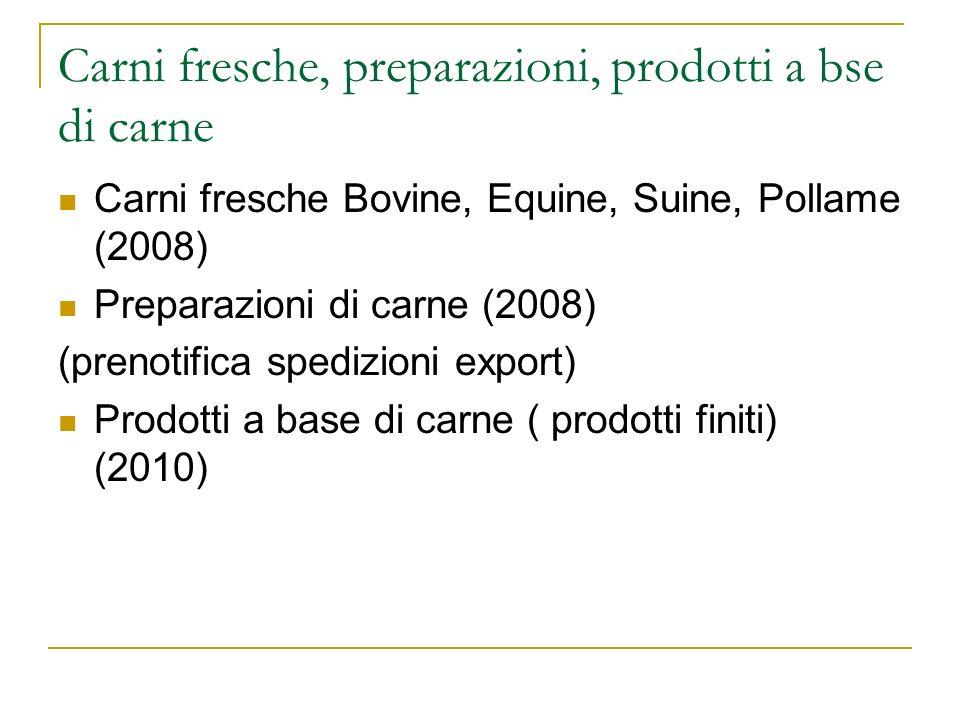 Carni fresche, preparazioni, prodotti a bse di carne Carni fresche Bovine, Equine, Suine, Pollame (2008) Preparazioni di carne (2008) (prenotifica spe