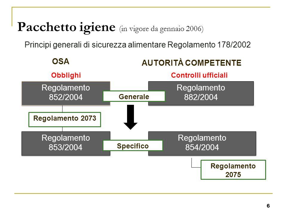 Pacchetto igiene (in vigore da gennaio 2006) 6 OSA AUTORITÀ COMPETENTE Regolamento 852/2004 Regolamento 882/2004 Regolamento 882/2004 Regolamento 854/