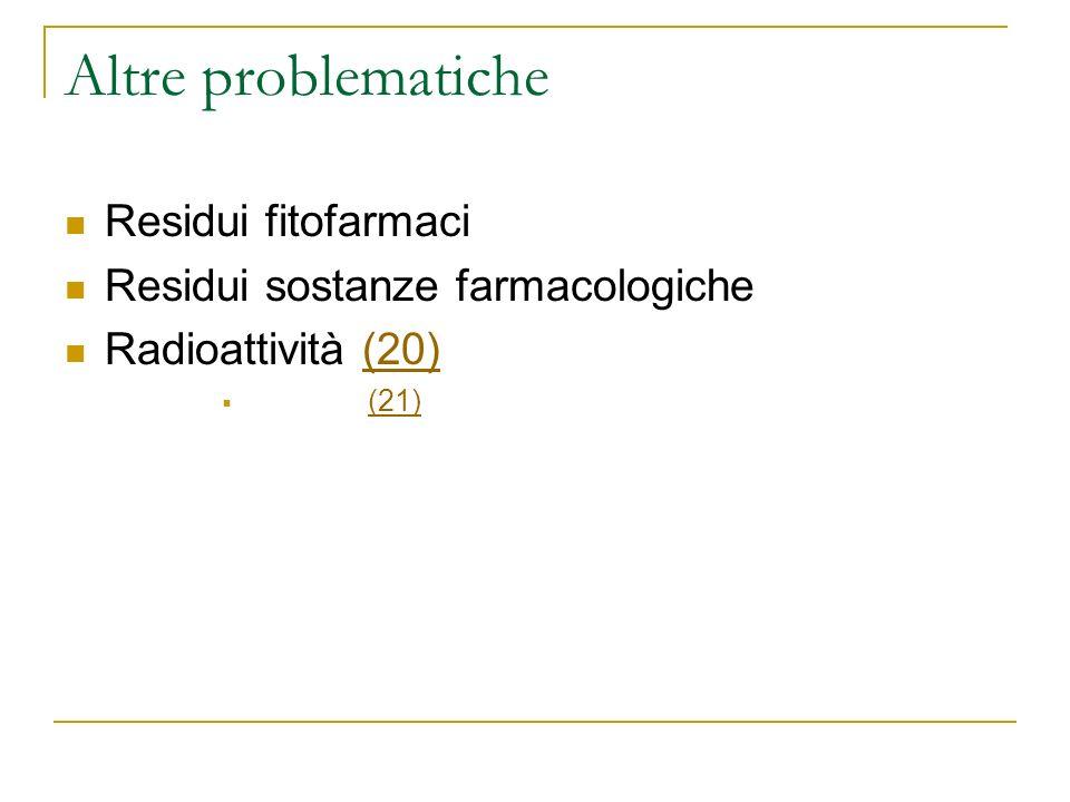 Altre problematiche Residui fitofarmaci Residui sostanze farmacologiche Radioattività (20)(20) (21)