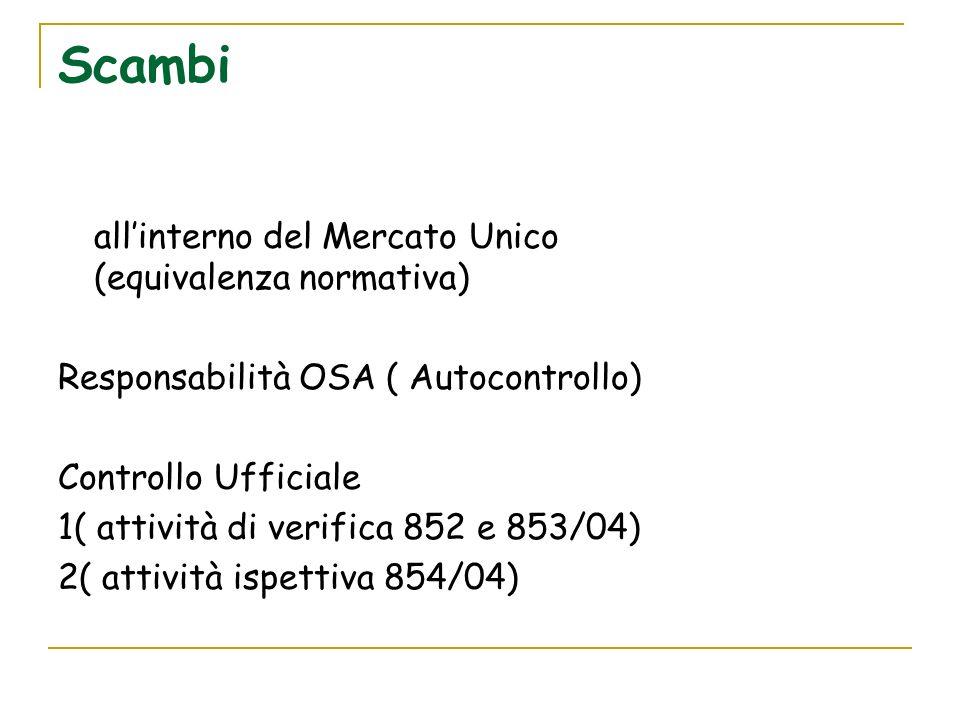 I certificati http://www.salute.gov.it/veterinariaInternazion ale/paginaInternaMenuVeterinariaInternazion ale.jsp?id=1622&lingua=italiano&menu=stru menti http://www.salute.gov.it/veterinariaInternazion ale/paginaInternaMenuVeterinariaInternazion ale.jsp?id=1622&lingua=italiano&menu=stru menti Certificati – Pre certificati (n.