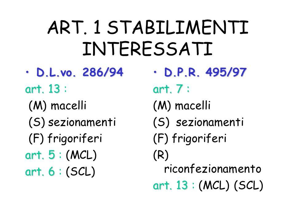 ART. 1 STABILIMENTI INTERESSATI D.L.vo. 286/94D.L.vo. 286/94 art. 13 art. 13 : (M) macelli (S) sezionamenti (F) frigoriferi art. 5 art. 5 : (MCL) art.
