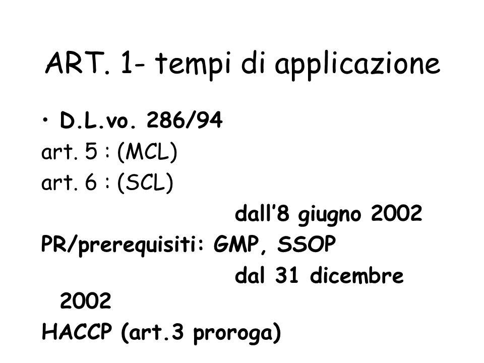 ART. 1- tempi di applicazione D.L.vo. 286/94 art. 5 : (MCL) art. 6 : (SCL) dall8 giugno 2002 PR/prerequisiti: GMP, SSOP dal 31 dicembre 2002 HACCP (ar