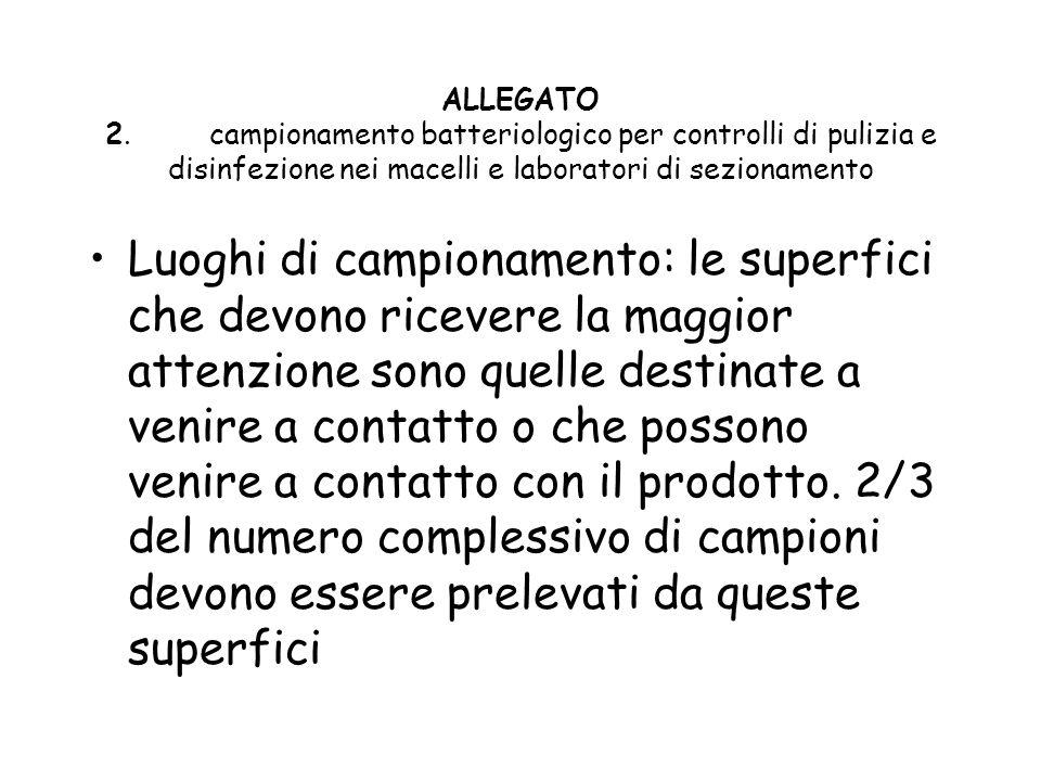 ALLEGATO 2.campionamento batteriologico per controlli di pulizia e disinfezione nei macelli e laboratori di sezionamento Luoghi di campionamento: le s