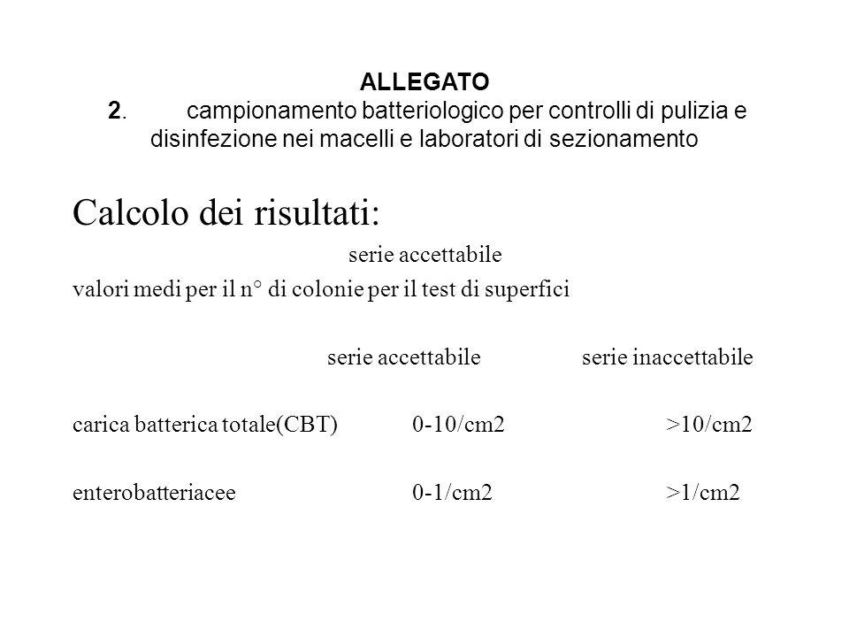 ALLEGATO 2.campionamento batteriologico per controlli di pulizia e disinfezione nei macelli e laboratori di sezionamento Calcolo dei risultati: serie