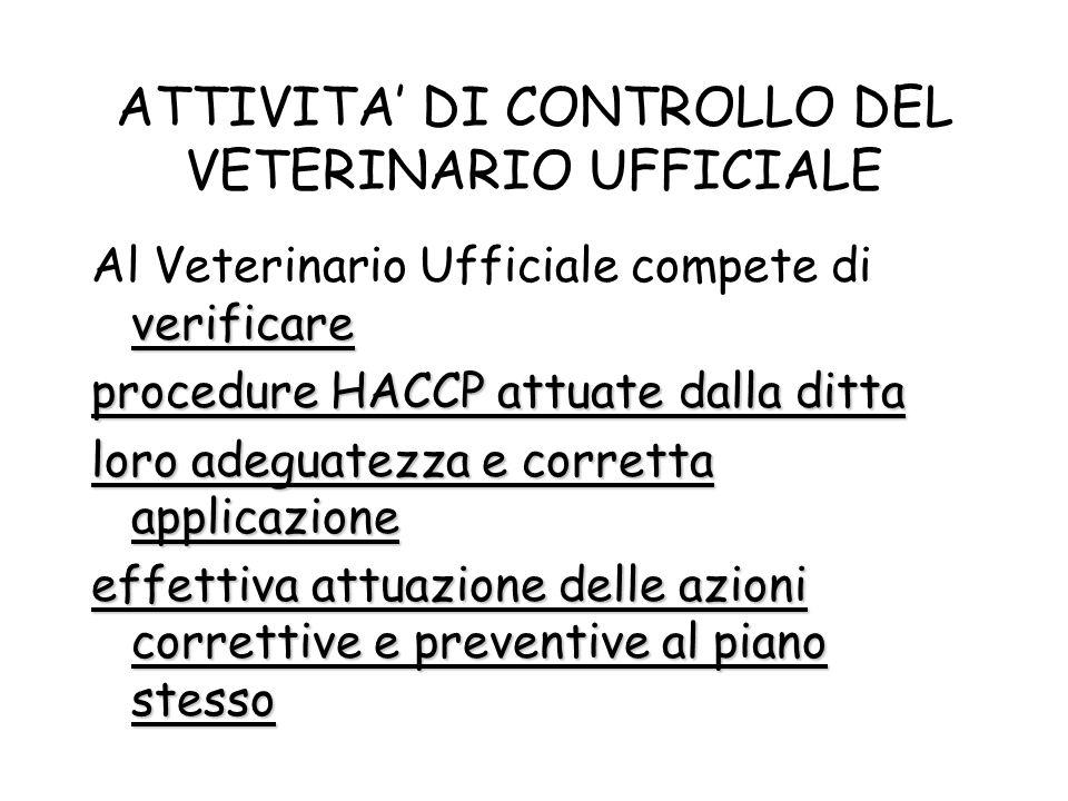 ATTIVITA DI CONTROLLO DEL VETERINARIO UFFICIALE verificare Al Veterinario Ufficiale compete di verificare procedure HACCP attuate dalla ditta loro ade