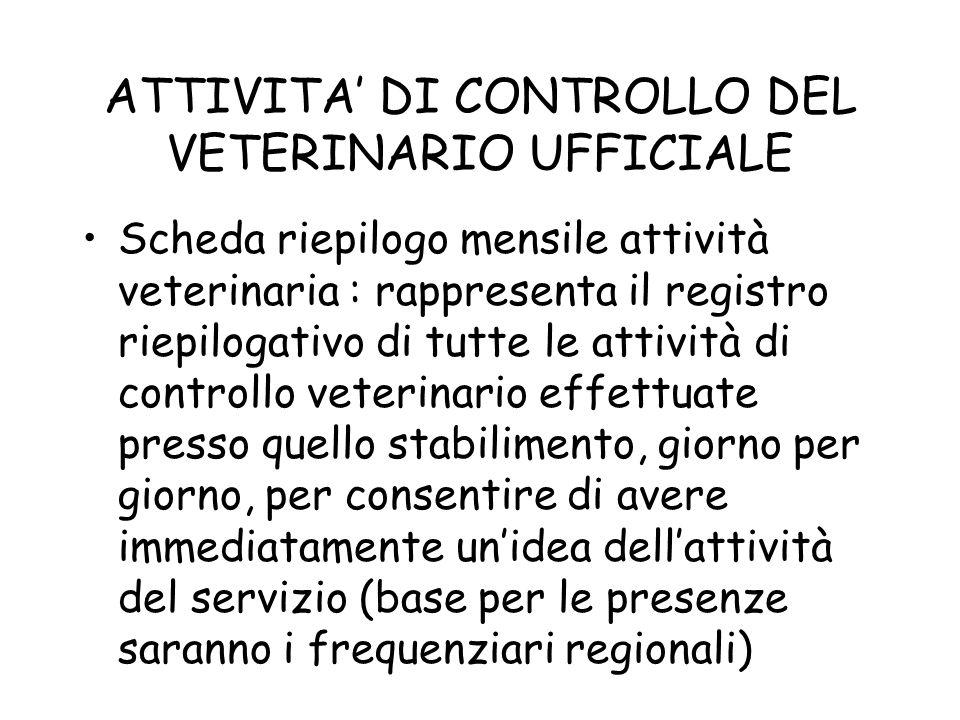 ATTIVITA DI CONTROLLO DEL VETERINARIO UFFICIALE Scheda riepilogo mensile attività veterinaria : rappresenta il registro riepilogativo di tutte le atti