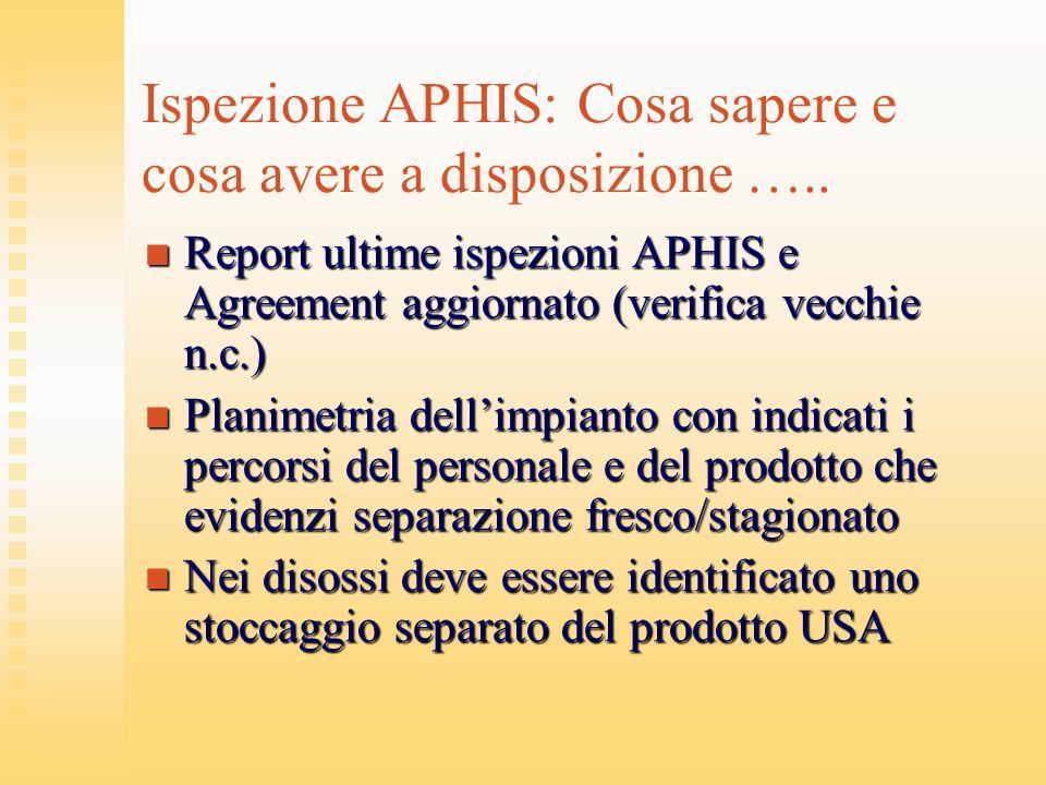 Ispezione APHIS: Cosa sapere e cosa avere a disposizione ….. Report ultime ispezioni APHIS e Agreement aggiornato (verifica vecchie n.c.) Report ultim