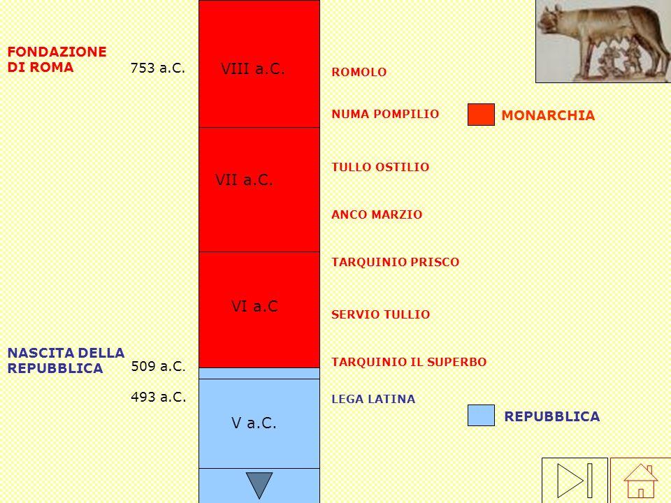 VI a.C FONDAZIONE DI ROMA 753 a.C.