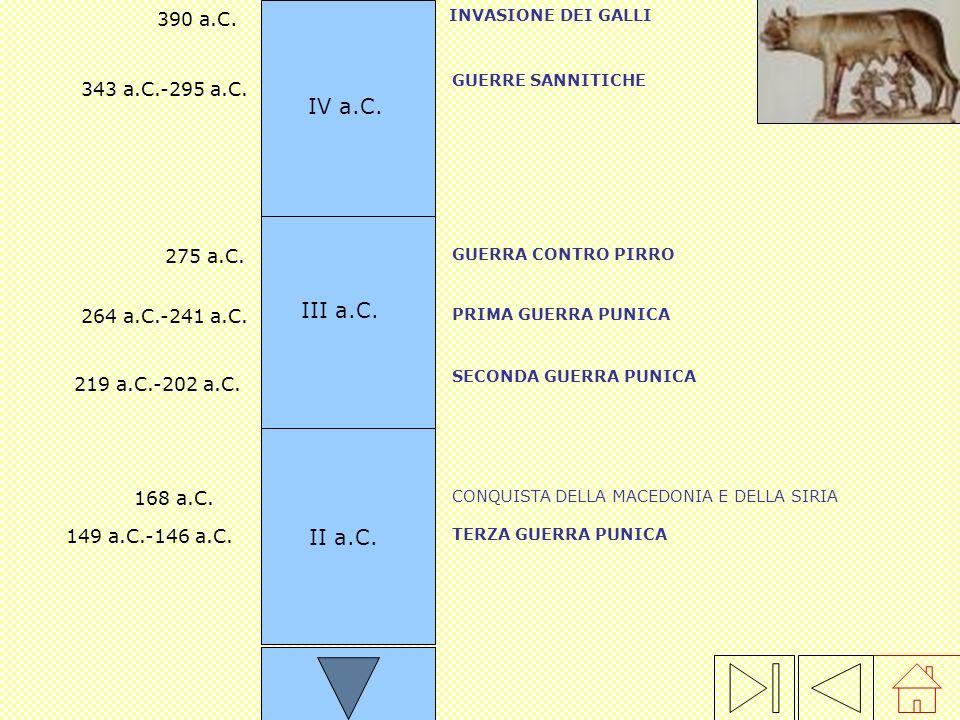 VI a.C FONDAZIONE DI ROMA 753 a.C. ROMOLO NUMA POMPILIO TULLO OSTILIO ANCO MARZIO TARQUINIO PRISCO SERVIO TULLIO TARQUINIO IL SUPERBO 509 a.C. NASCITA
