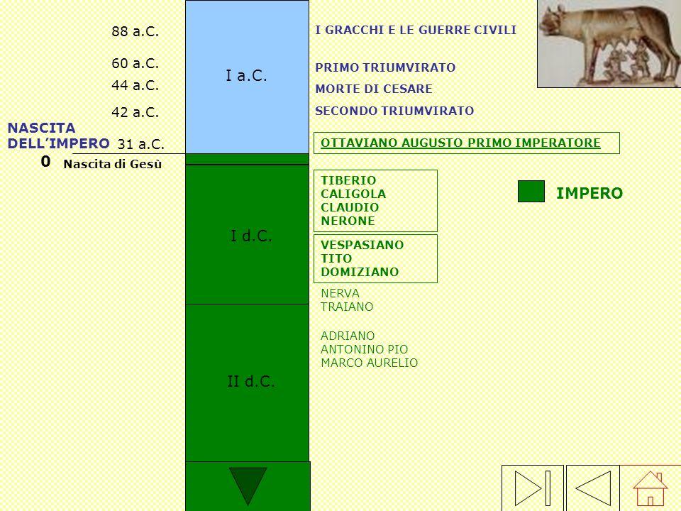 IV a.C. III a.C. II a.C. 390 a.C. INVASIONE DEI GALLI 343 a.C.-295 a.C. GUERRE SANNITICHE 275 a.C. GUERRA CONTRO PIRRO 264 a.C.-241 a.C. PRIMA GUERRA