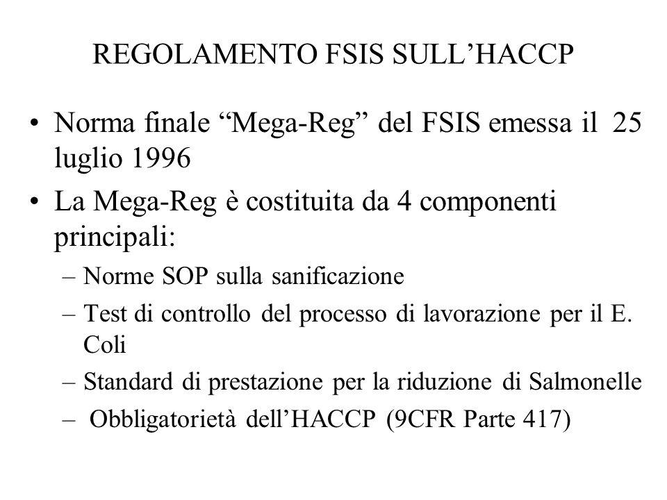 REGOLAMENTO FSIS SULLHACCP Norma finale Mega-Reg del FSIS emessa il 25 luglio 1996 La Mega-Reg è costituita da 4 componenti principali: –Norme SOP sulla sanificazione –Test di controllo del processo di lavorazione per il E.