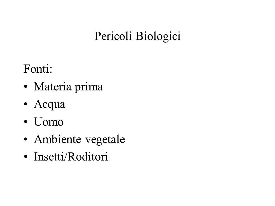 Pericoli Biologici Batteri non sporigeni (patogeni vegetativi): –Escherichia coli patogena (es.: E.coli 0157:H7) –Listeria monocytogenes –Specie di Salmonella –Staphylococcus aureus