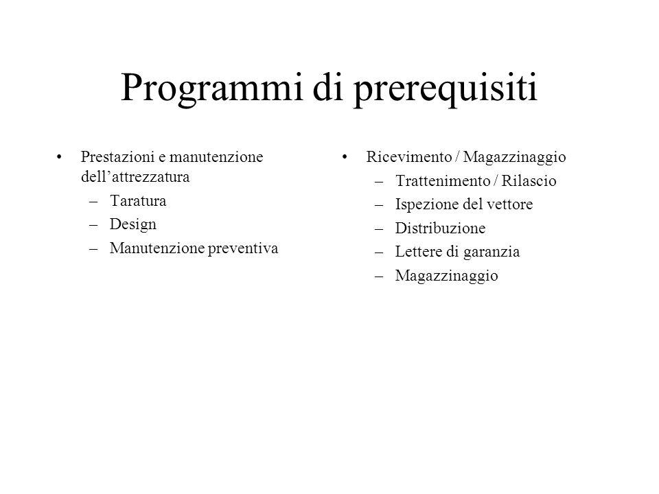 Programmi di prerequisiti Definizione: Programmi di prerequisiti: fasi o procedimenti universali che controllano le condizioni operative allinterno di