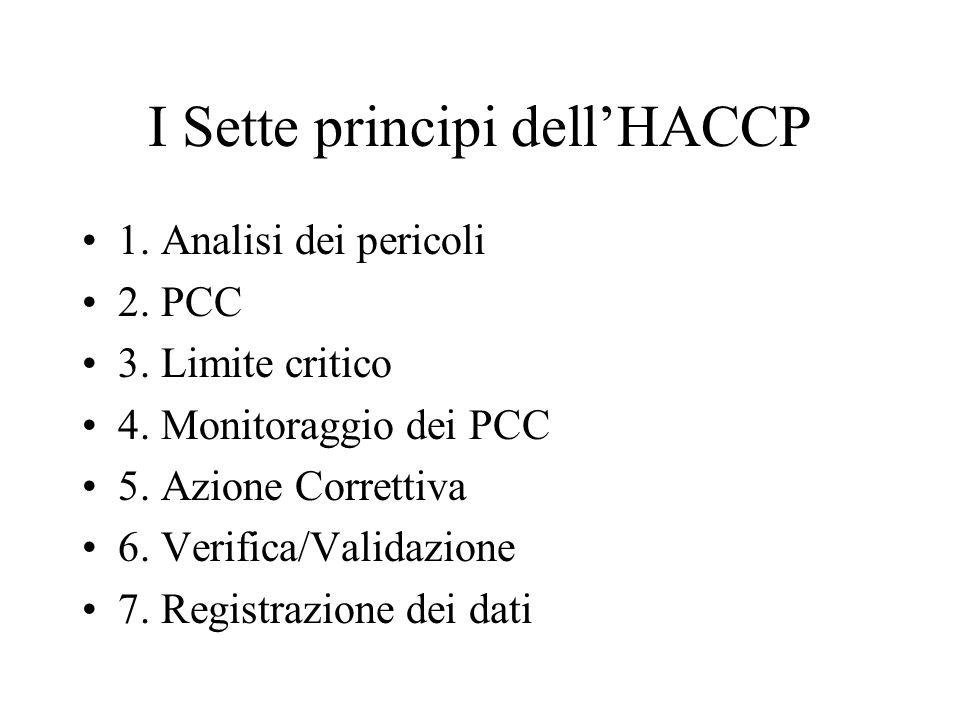 Limiti Critici Principio 3: Stabilire limiti critici per misure preventive associate a ciascun PCC. Esempio: –160 gradi F per prodotti di carne di pol
