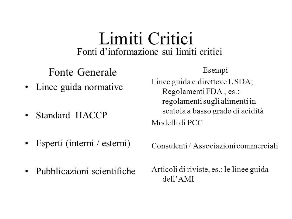 I Sette principi dellHACCP 1. Analisi dei pericoli 2. PCC 3. Limite critico 4. Monitoraggio dei PCC 5. Azione Correttiva 6. Verifica/Validazione 7. Re