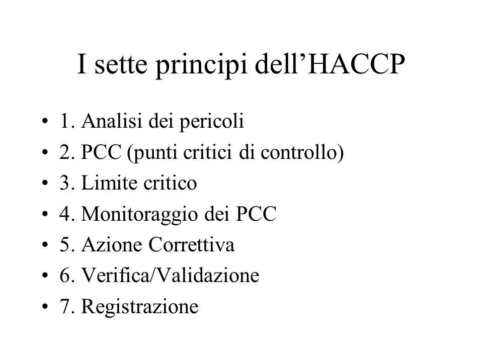I sette principi dellHACCP 1.Analisi dei pericoli 2.