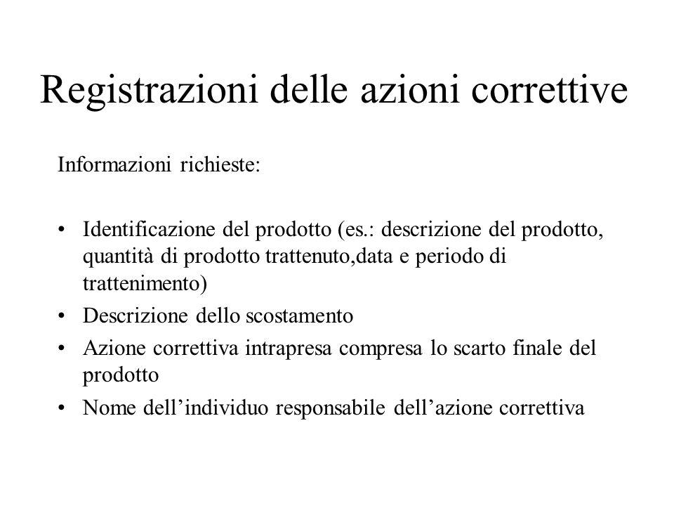 Azione Correttiva Descrivere lazione correttiva e assegnare responsabilità per intraprendere unazione correttiva per assicurare che: La causa dello sc