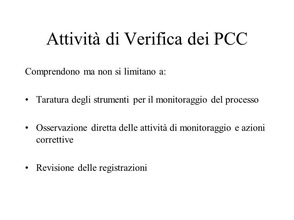 Verifica Definizione: Verifica: Limpiego di metodi, procedimenti, test, oltre a quelli impiegati nel monitoraggio per determinare se il sistema HACCP