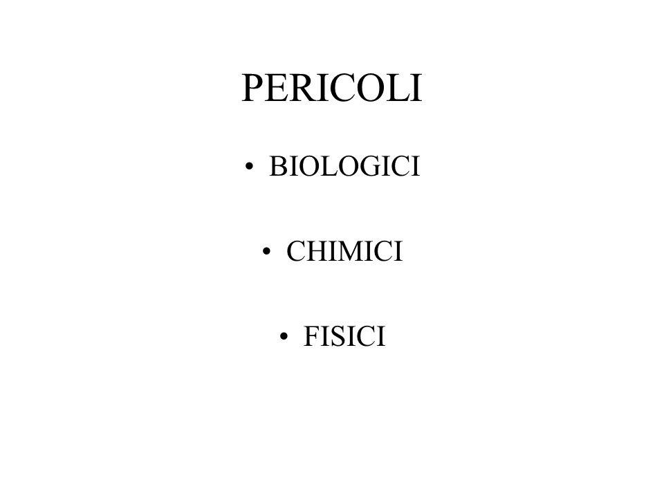 Controllo dei pericoli Biologici Esempi di PCC: Processi di Cottura Fermentazione (pH) Essicamento (attività dellacqua) Raffreddamento (tutti i prodotti cotti) Nota: I test sui prodotti finiti non sono PCC