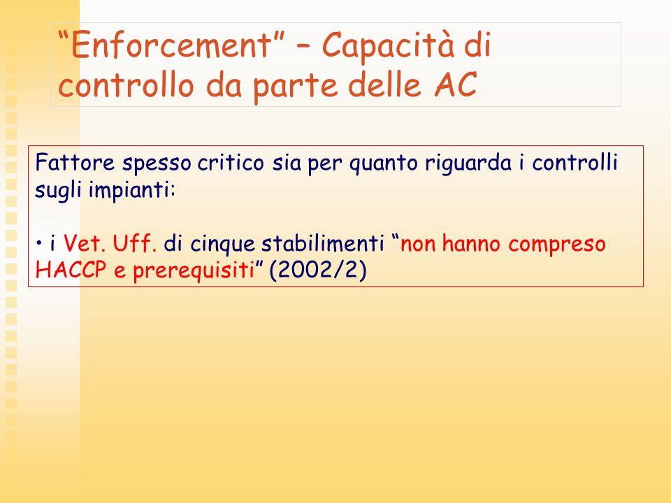 Enforcement – Capacità di controllo da parte delle AC Fattore spesso critico sia per quanto riguarda i controlli sugli impianti: i Vet. Uff. di cinque