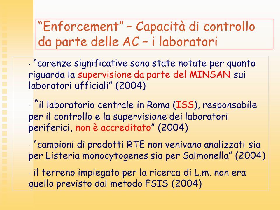 Enforcement – Capacità di controllo da parte delle AC – i laboratori carenze significative sono state notate per quanto riguarda la supervisione da pa