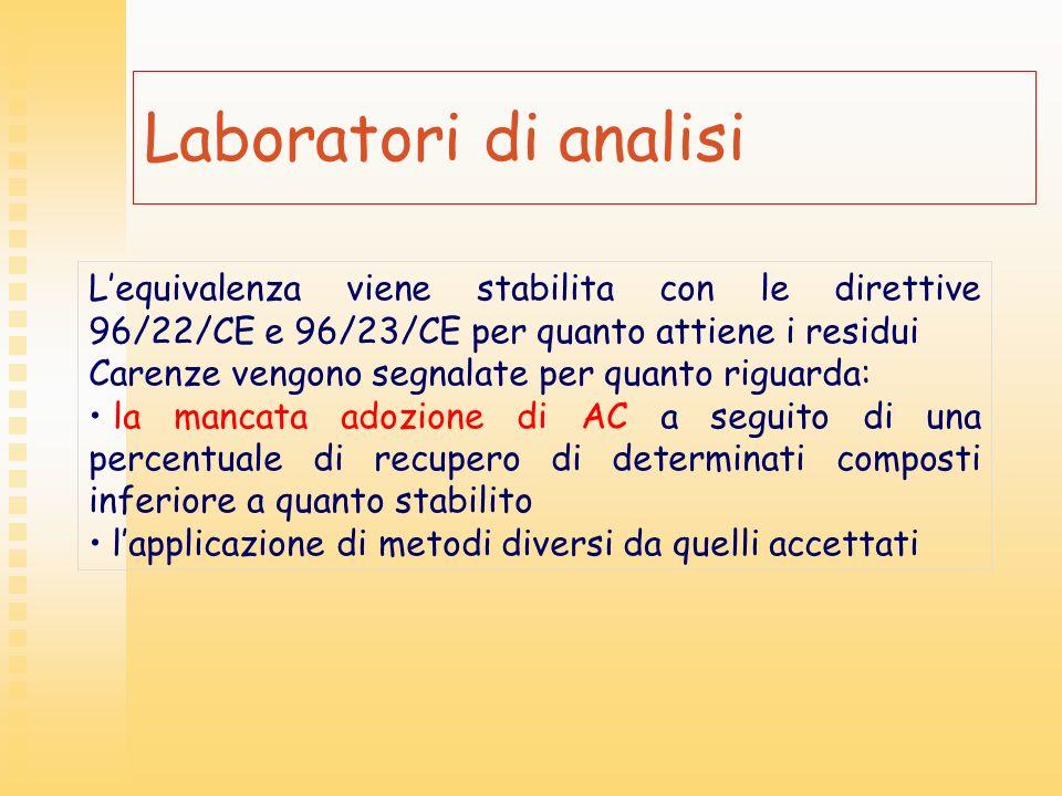 Laboratori di analisi Lequivalenza viene stabilita con le direttive 96/22/CE e 96/23/CE per quanto attiene i residui Carenze vengono segnalate per qua