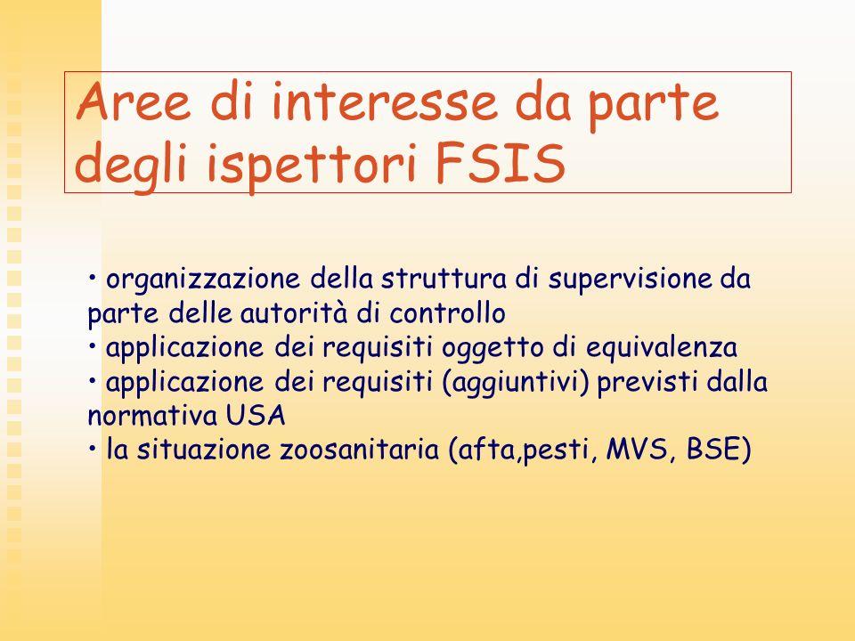 Aree di interesse da parte degli ispettori FSIS organizzazione della struttura di supervisione da parte delle autorità di controllo applicazione dei r