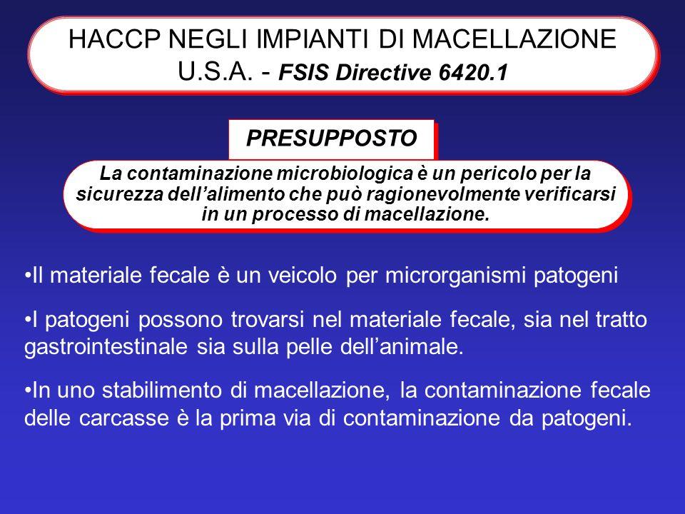 HACCP NEGLI IMPIANTI DI MACELLAZIONE U.S.A. - FSIS Directive 6420.1 Il materiale fecale è un veicolo per microrganismi patogeni I patogeni possono tro