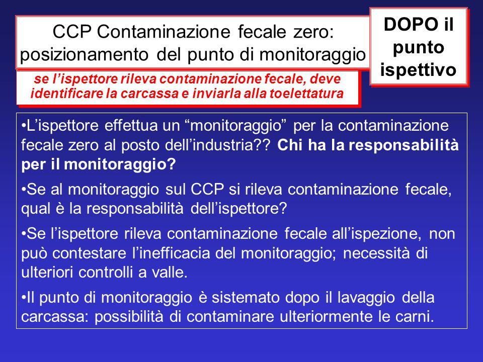 Lispettore effettua un monitoraggio per la contaminazione fecale zero al posto dellindustria?? Chi ha la responsabilità per il monitoraggio? Se al mon