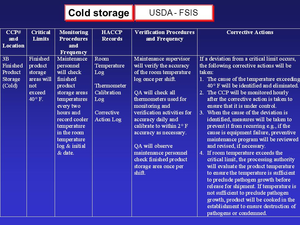 USDA - FSIS Cold storage