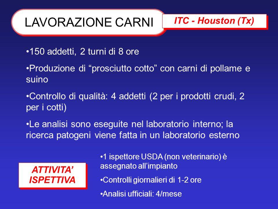 LAVORAZIONE CARNI ITC - Houston (Tx) 150 addetti, 2 turni di 8 ore Produzione di prosciutto cotto con carni di pollame e suino Controllo di qualità: 4