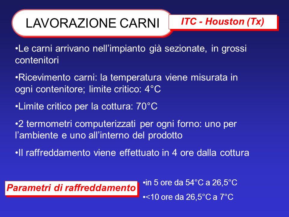 LAVORAZIONE CARNI ITC - Houston (Tx) Le carni arrivano nellimpianto già sezionate, in grossi contenitori Ricevimento carni: la temperatura viene misur