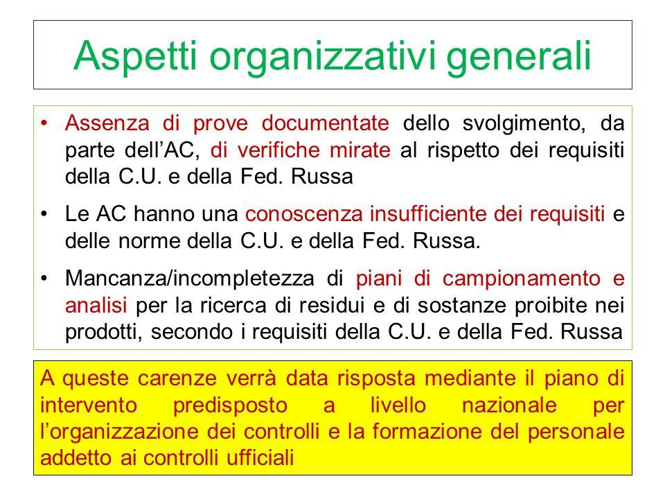 Aspetti organizzativi generali Assenza di prove documentate dello svolgimento, da parte dellAC, di verifiche mirate al rispetto dei requisiti della C.U.