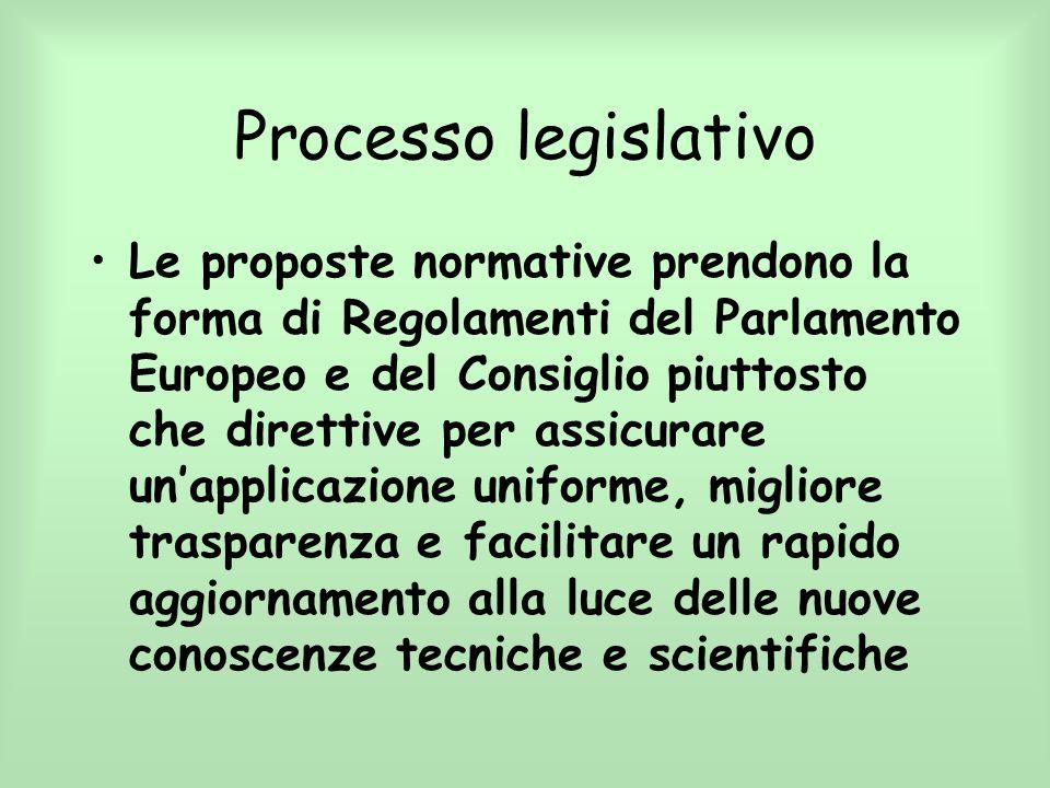 Processo legislativo Le proposte normative prendono la forma di Regolamenti del Parlamento Europeo e del Consiglio piuttosto che direttive per assicur