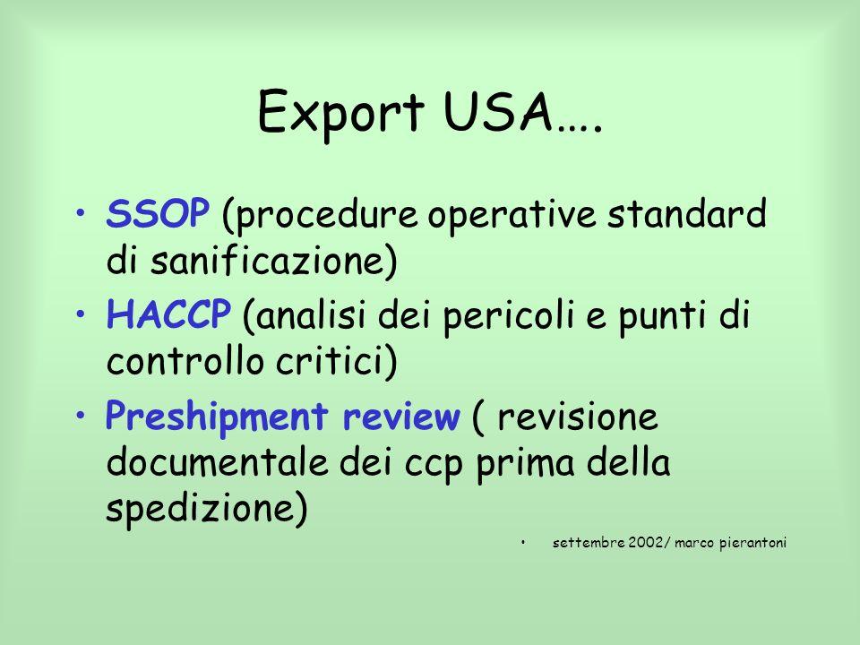 REGOLAMENTO DEL PARLAMENTO EUROPEO E DEL CONSIGLIO n.178/2002 del 28 gennaio 2002 GUCE L31/1.2.2002 Art.