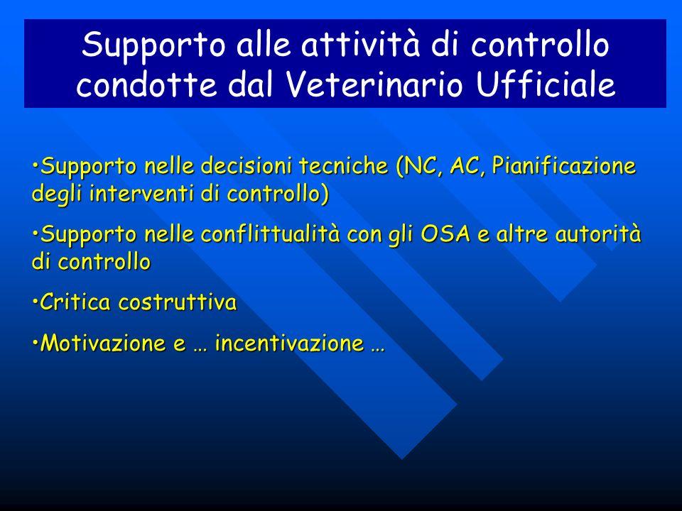 Supporto alle attività di controllo condotte dal Veterinario Ufficiale Supporto nelle decisioni tecniche (NC, AC, Pianificazione degli interventi di c