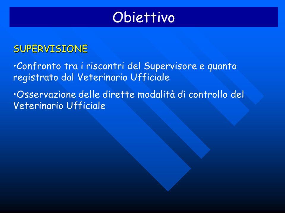 Obiettivo SUPERVISIONE Confronto tra i riscontri del Supervisore e quanto registrato dal Veterinario Ufficiale Osservazione delle dirette modalità di