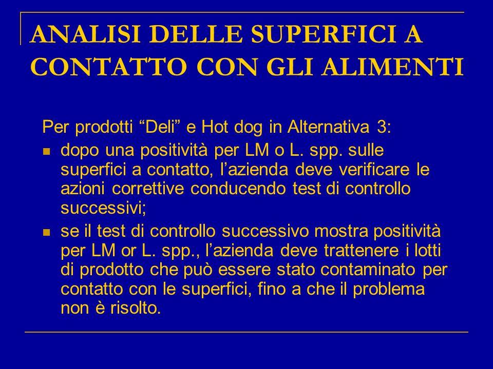 Per prodotti Deli e Hot dog in Alternativa 3: dopo una positività per LM o L. spp. sulle superfici a contatto, lazienda deve verificare le azioni corr