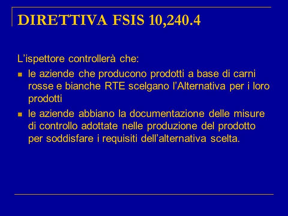 DIRETTIVA FSIS 10,240.4 Lispettore controllerà che: le aziende che producono prodotti a base di carni rosse e bianche RTE scelgano lAlternativa per i