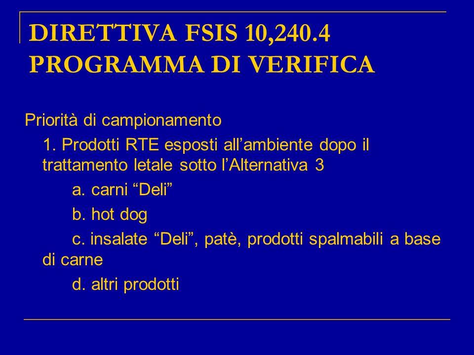 DIRETTIVA FSIS 10,240.4 PROGRAMMA DI VERIFICA Priorità di campionamento 1. Prodotti RTE esposti allambiente dopo il trattamento letale sotto lAlternat