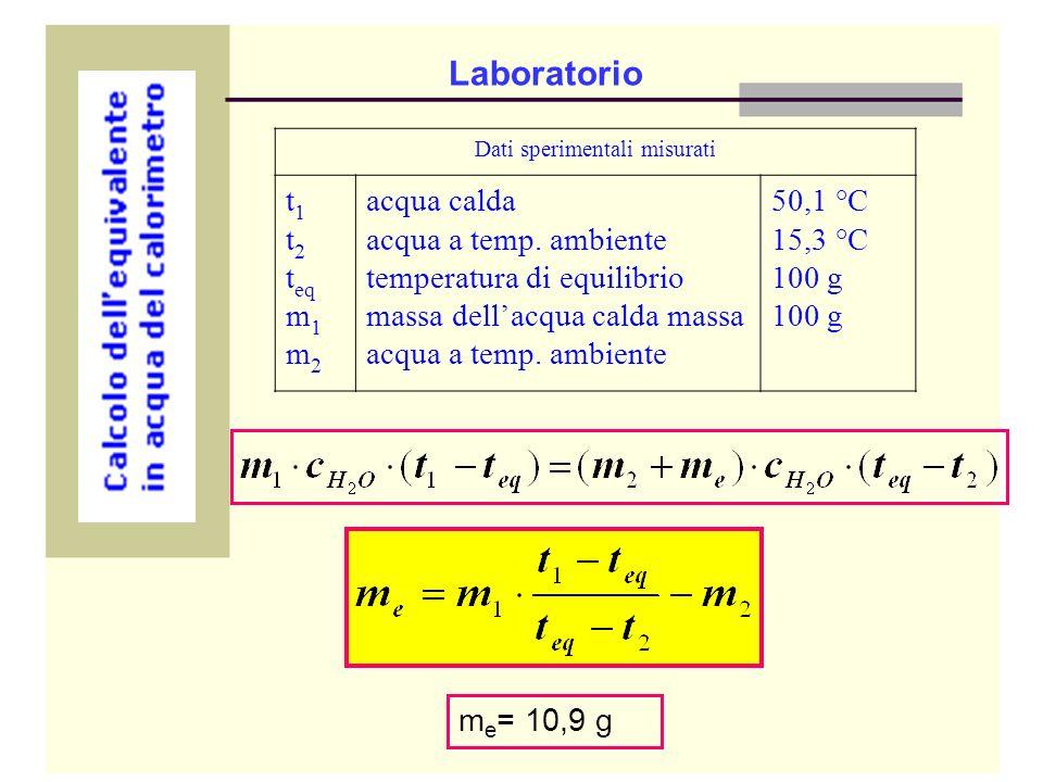 Dati sperimentali misurati t 1 t 2 t eq m 1 m 2 acqua calda acqua a temp. ambiente temperatura di equilibrio massa dellacqua calda massa acqua a temp.