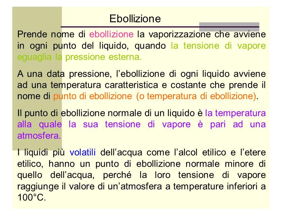 Prende nome di ebollizione la vaporizzazione che avviene in ogni punto del liquido, quando la tensione di vapore eguaglia la pressione esterna. A una