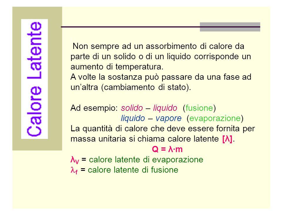 Non sempre ad un assorbimento di calore da parte di un solido o di un liquido corrisponde un aumento di temperatura. A volte la sostanza può passare d
