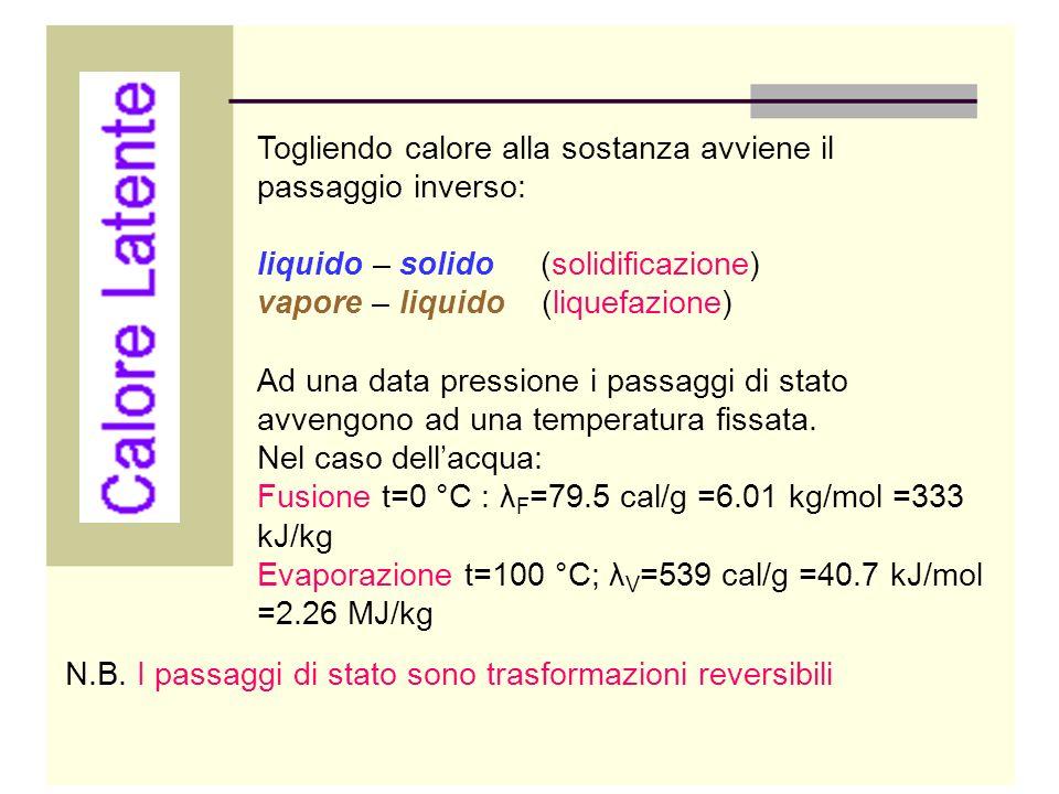 Togliendo calore alla sostanza avviene il passaggio inverso: liquido – solido (solidificazione) vapore – liquido (liquefazione) Ad una data pressione