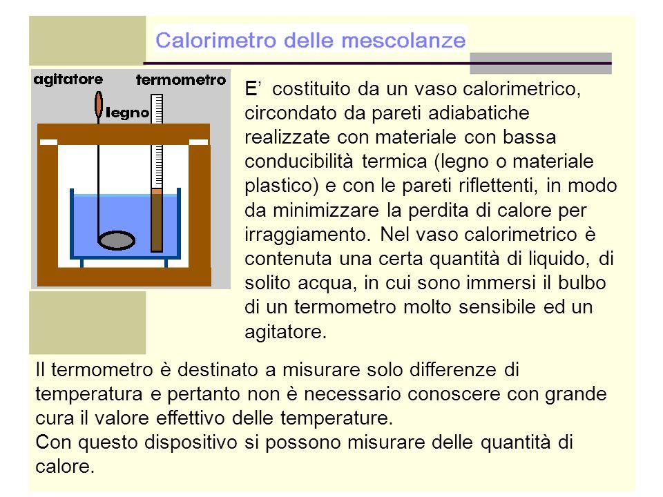 E costituito da un vaso calorimetrico, circondato da pareti adiabatiche realizzate con materiale con bassa conducibilità termica (legno o materiale pl